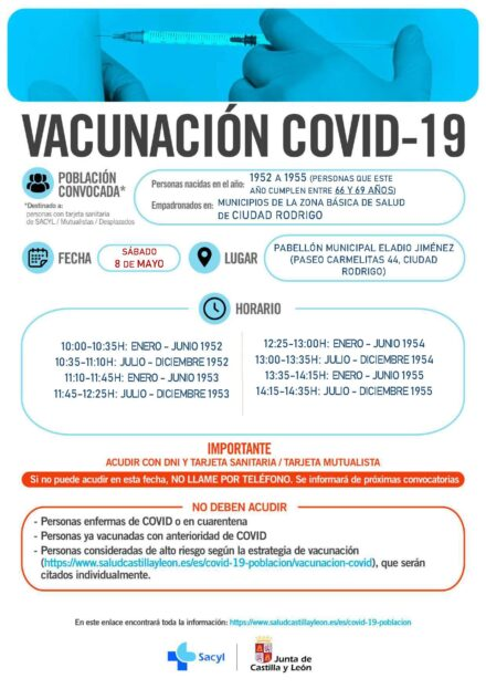 Vacunaciones 8 de mayo de 2021.